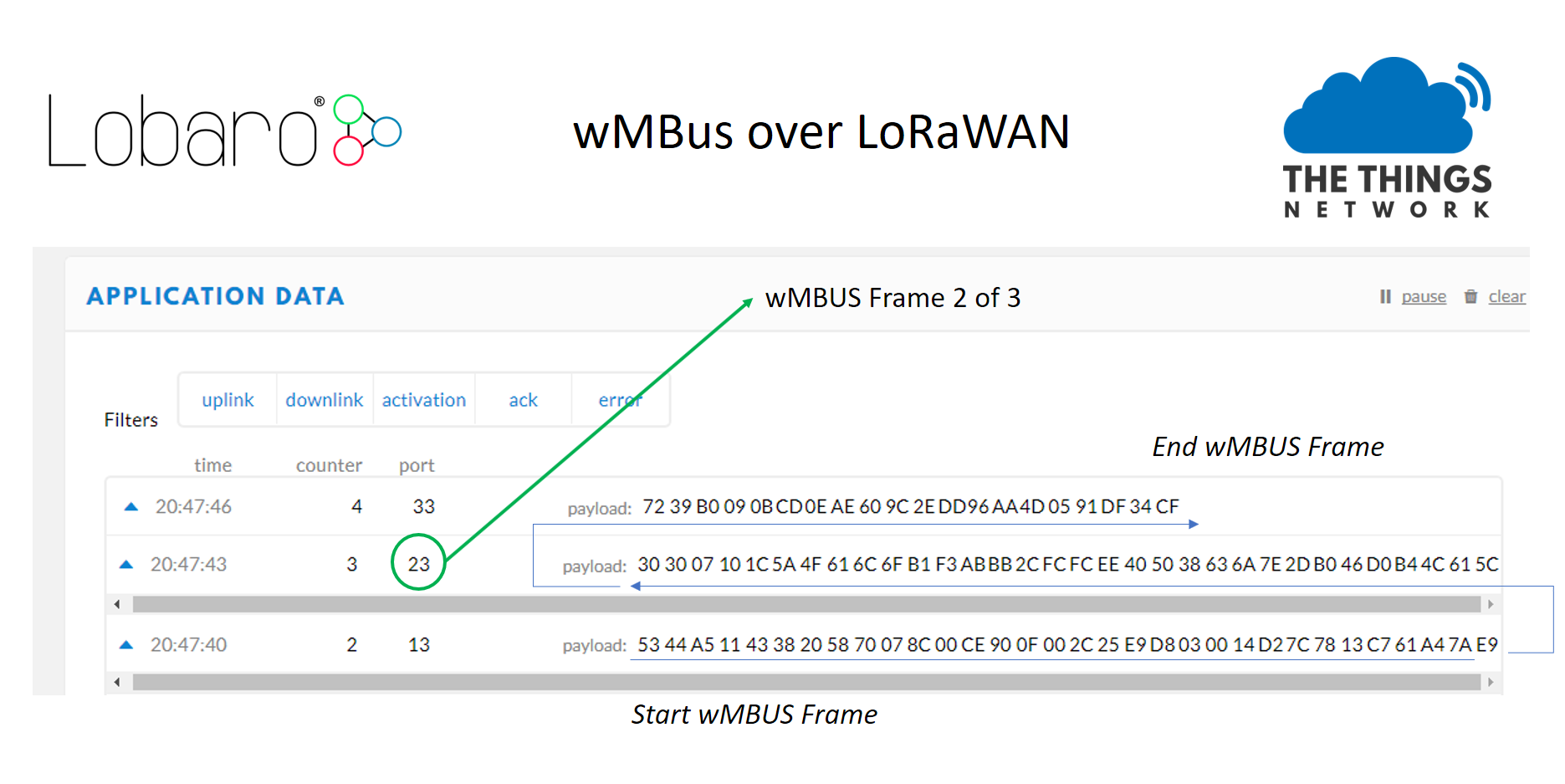 Wireless MBus über LoRaWAN Bridge (wMBUS LoRa) – Lobaro com